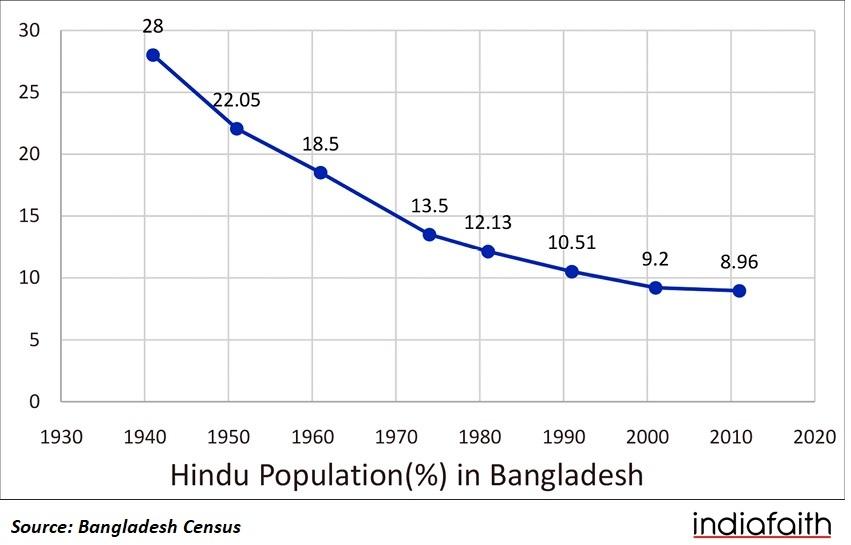 Bangladesh Census._1