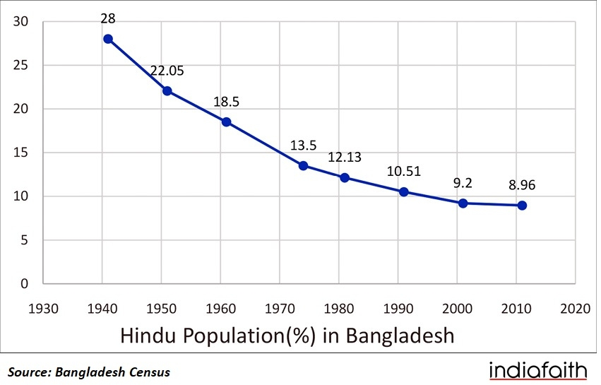 Bangladesh Census.jpg_1&n