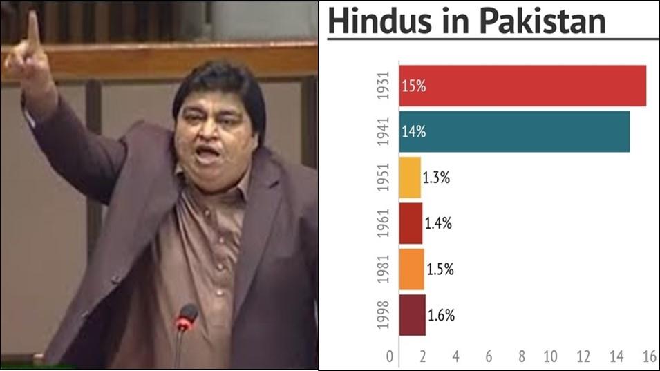 Pakistani Hindu lawmaker